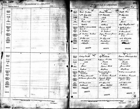 Kaiser Joseph death registration